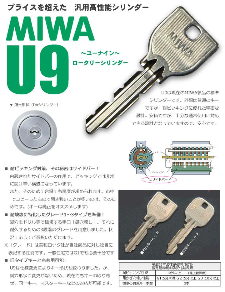 U9 NDZ(R) 面付本締錠(MIWA)